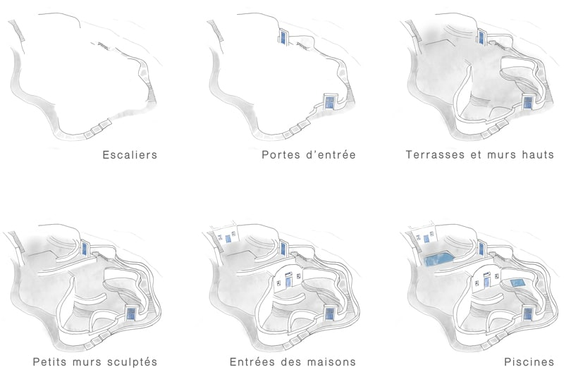Axonometrie Architecture Santorin